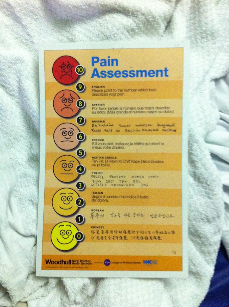 painchart